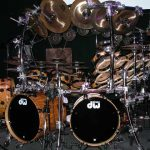 Drum Set Components and Analysis